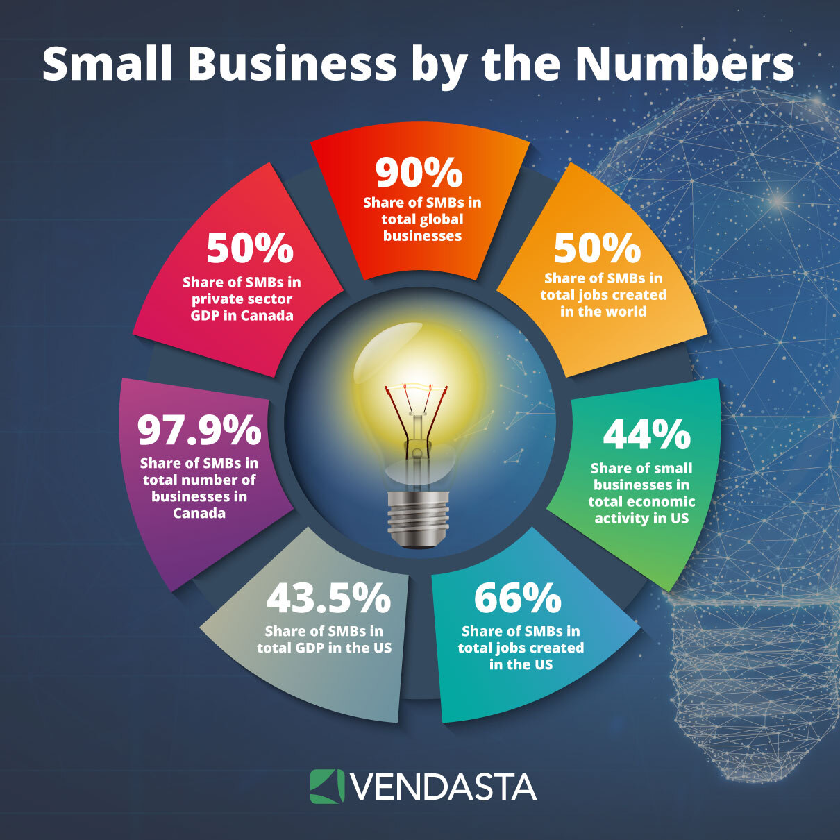 innovation numbers